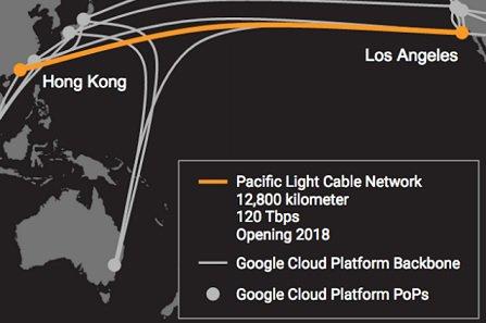 Google и фейсбук хотят выйти нателекоммуникационный рынок КНР