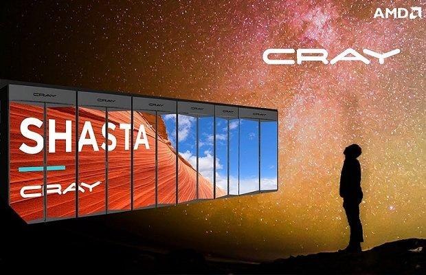 Акции Cray подорожали после публикации квартального отчета
